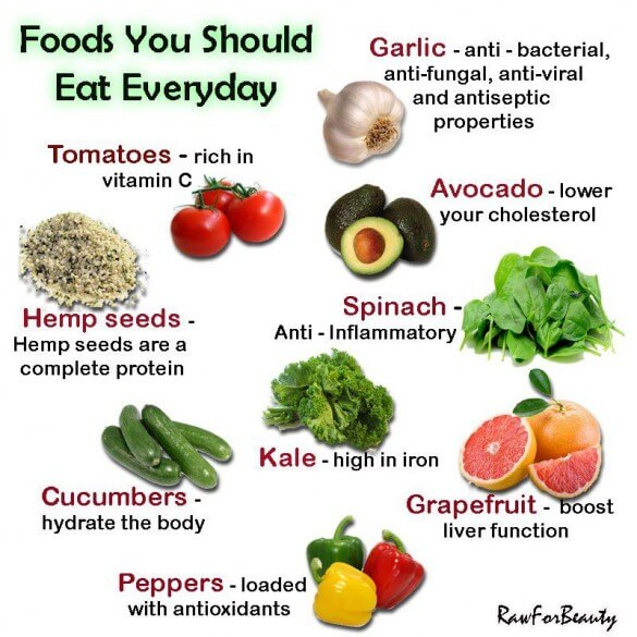 Benefits Of Eating Natural Foods