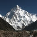 K2 Mountain Quiz
