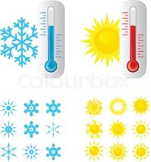 Comparison of Hot and Cold Temperature - Science for Kids All About Temperature