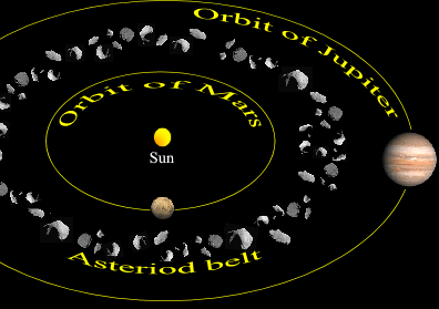 Solar System Facts for Kids