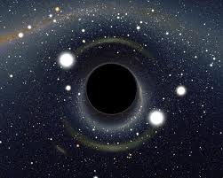 Black Hole in Space Image - Science for Kids All About Black Holes