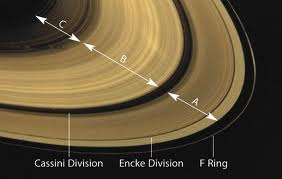 Saturn's Rings and Cassini Division Image