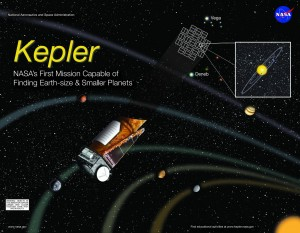 Kepler Telescope in Space Image