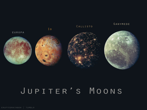 planets biggest moons - photo #13