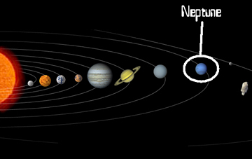 Neptune's Location Image - Science for Kids All About Neptune