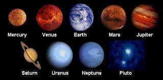Planets of the Solar System Image