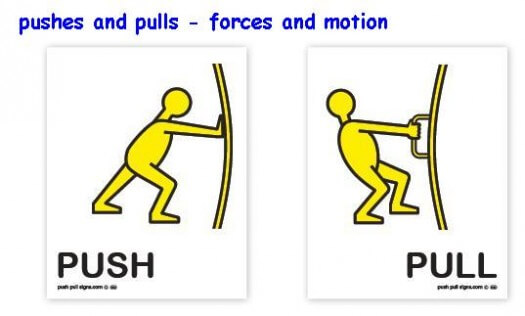 All About Force: Push and Pull
