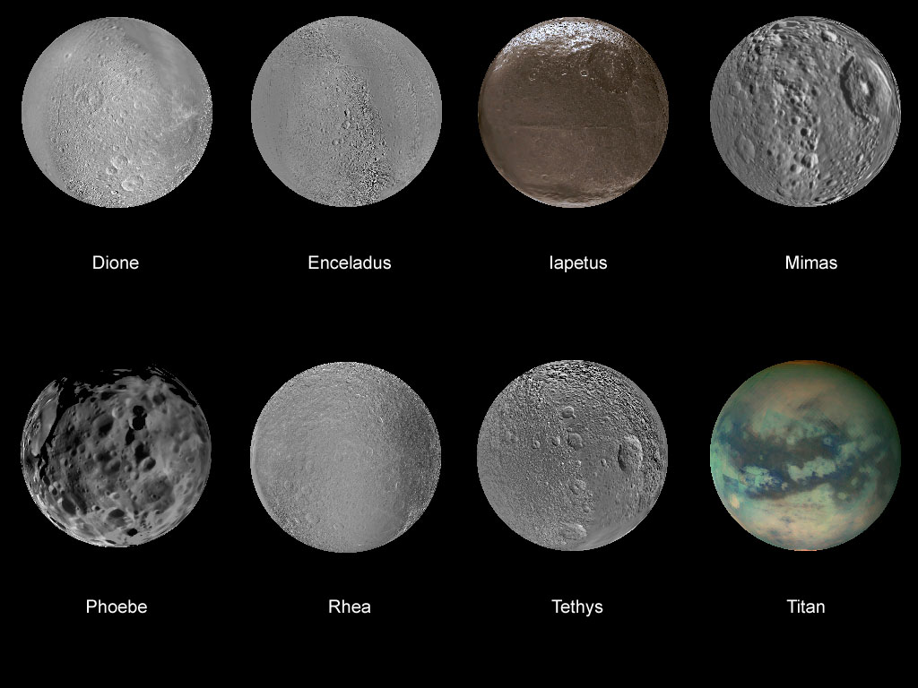 Moons of Other Planets