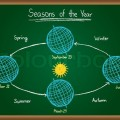 seasons-of-the-year image
