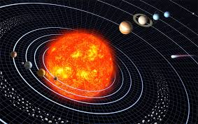 Solar System in Orbit Image - Science for Kids All About the Solar System