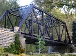 Truss Bridge Image