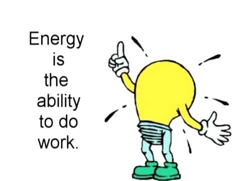Energy worksheet free to download science hidden words for What is solar power for kids