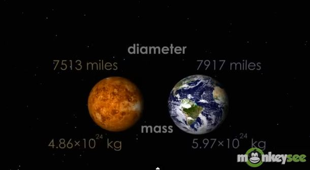 Venus Facts for Kids Video