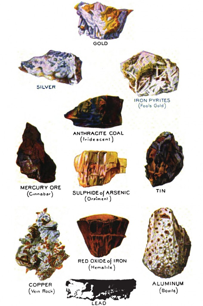 Rocks And Minerals For Kids Facts Easy science kids facts all