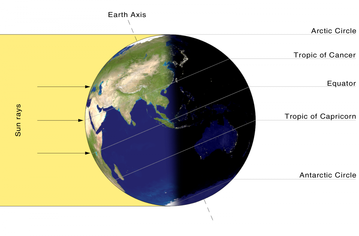 Easy Science for Kids at Home on Time Zone - Earth on Its Axis with the Sun Shining on One Side image