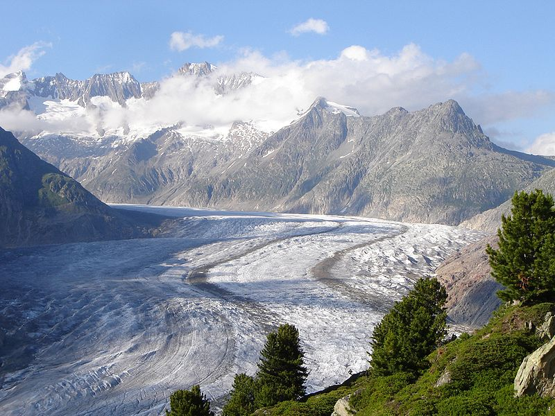 Easy Science for Kids on the World's Biggest Glaciers - the Lower Part of the Aletsch Glacier - World's Biggest Glaciers Worksheet