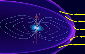 Geography Fun Facts for Kids All about Earth's Magnetism - Magnetosphere image