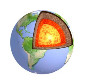 Earth layer fun facts earth science facts for kids all about earths layers image of the earths layers ccuart Gallery