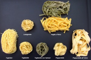 Easy Science for Kids All information about Fast Food - Image of Different Kinds of Pasta