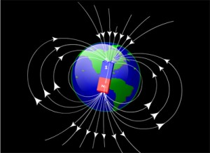 Fun Facts for Kids All about Earth's Magnetism - Image of the Earth's Magnetic Poles