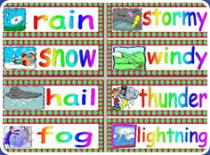 All About the Weather for Kids Image