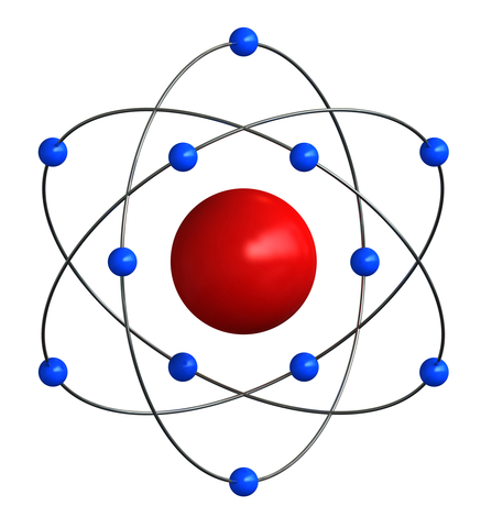 Atoms, Electrons, Protons, and Neutrons