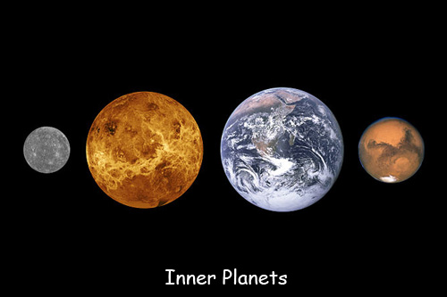 information about the inner planets - photo #1
