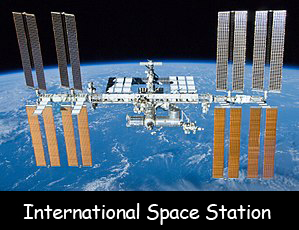 Fun Facts For Kids About The International Space Station