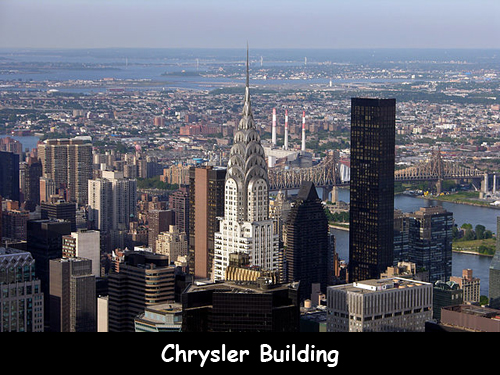 Amazing Facts About Chrysler Building For Kids